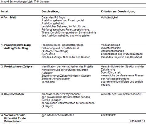 Word Vorlage Projektarbeit Termine 2008 Stand 21042008 Projektdokumentation Ms 1 Ms 2 Abschluprsentation Und