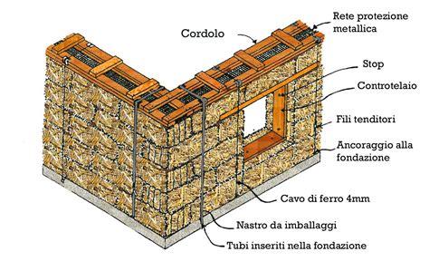 casa di paglia costruzioni in paglia faidanoi it costruzioni