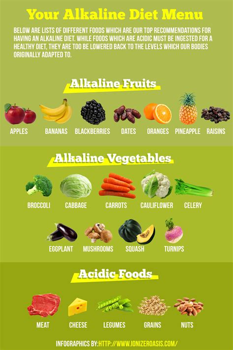 Alkaline Diet Detox School by Diet For With Uti Ketogenicdietpdf