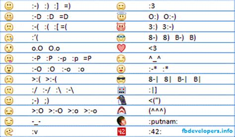 fb emoticon adding face icon in chat fb developers