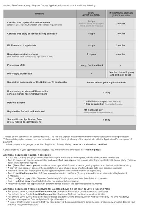 Application Letter For Fee Structure Application Process The One Academy