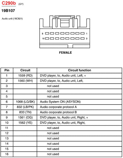 1996 ford explorer wiring diagram efcaviation