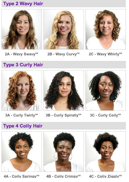 curl pattern hair types curl pattern are you loose or tight vissa studios