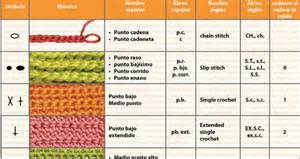 Peacock Decorations For Home spanish and english crochet abbreviations