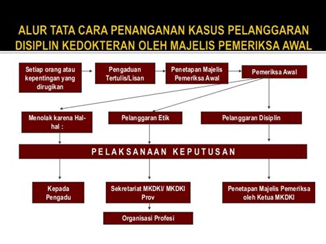 contoh hubungan hukum perdata dan hukum dagang contoh oi