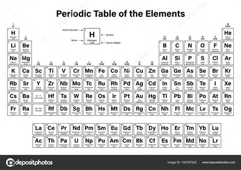 home design elements reviews atomic number periodic table of elements review home decor