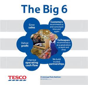 Steering Wheel Lock Tesco The Big 6 Our Tesco