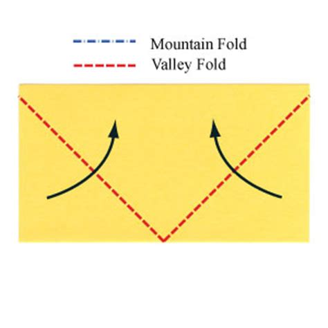 What Is A Valley Fold In Origami - how to make a traditional paper boat page 2