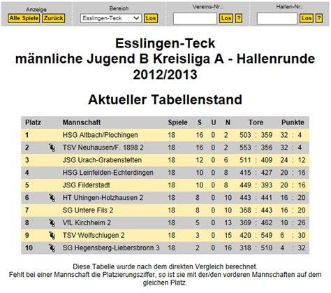 hvw tabelle mjb mannschaft 2012 2013
