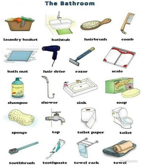 bathroom words in english bathroom vocabulary in english vocabulary home