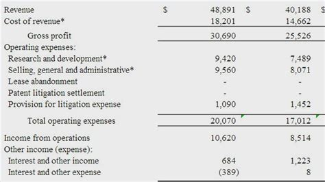 basic income statement template form mei 2015
