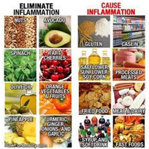 whole grains cause inflammation j pouch on inflammatory foods coconut water