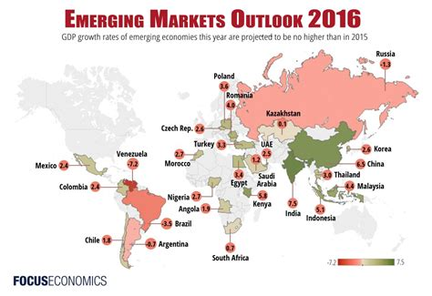 Emerging Markets emerging markets 2016 the growth divergence continues