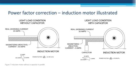 power factor power factor correction
