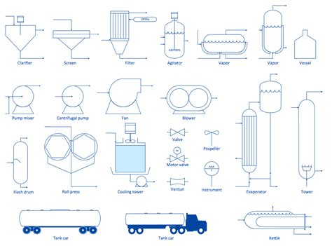 visio engineering shapes visio engineering shapes 28 images chemical
