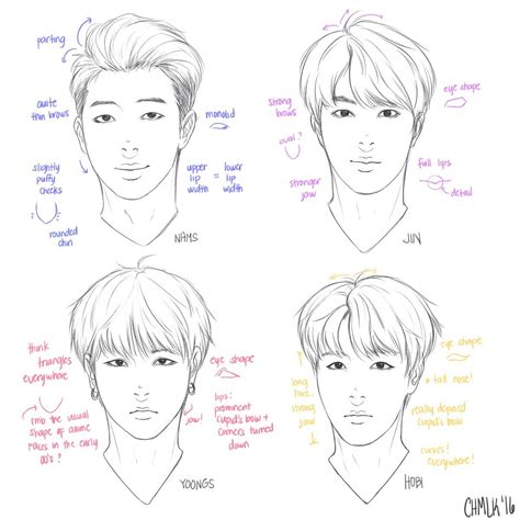 Jhope Drawing Easy by Pointers On How To Draw Rap Jin Suga And J
