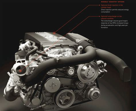 Car Engine Types Explained by Diesotto Engine Explained Autoevolution