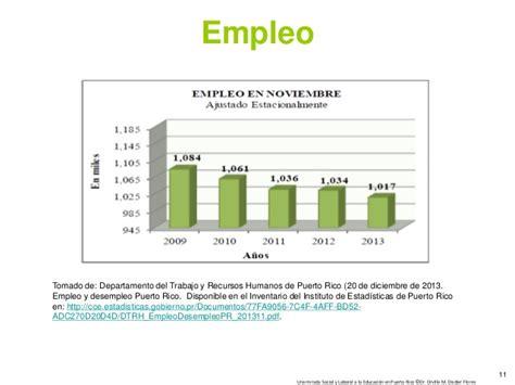 tasa de desempleo en puerto rico graficas una mirada social y laboral a la educacion en puerto rico
