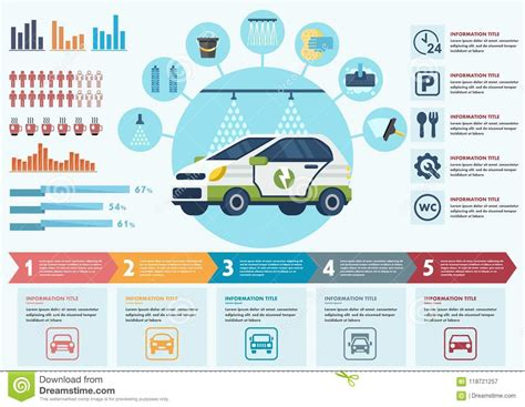 Car Wash Types by Infographics Stages Car Washing Different Types Stock