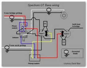 spectrum gt bass westone guitars the home of westone