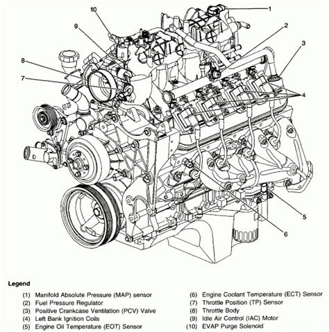 chevy 350 engine diagram engine free printable wiring