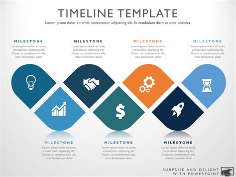 timeline template my product roadmap web design