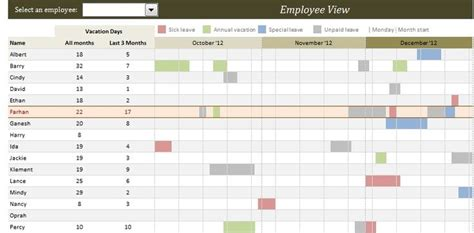 employee vacation planner excel template xls excel xls templates travel planner template