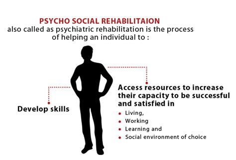 Detox Program In Bangalore by Mental Rehabilitation Centers By Rehab Specialist In Bangalore