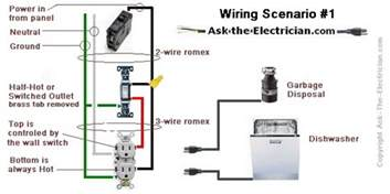 Wiring Diagram Disposal Commercial Dishwasher Commercial Dishwasher Drain