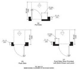 ada door clearance maneuvering clearance at recessed