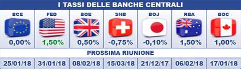 tassi banche i tassi delle principali banche centrali milanofinanza it