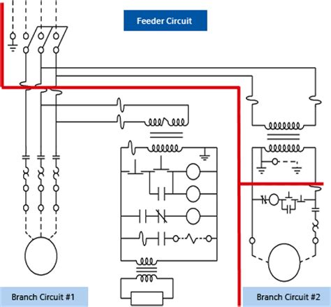 Feeder Circuits applications exle automation technology us siemens