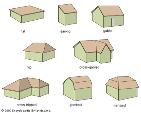 roof shapes gable roof shape roof plans designs