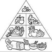 food pyramid coloring page 1000 images about food pyramid on food
