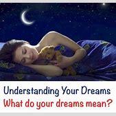 Dream Interpret...