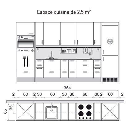 Plans De Cuisine by Plan De Cuisine En I De 3m64 Perspective Ps And Target