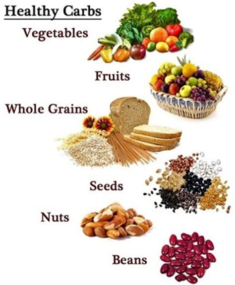 carbohydrates calories burn your calories with carb rich food