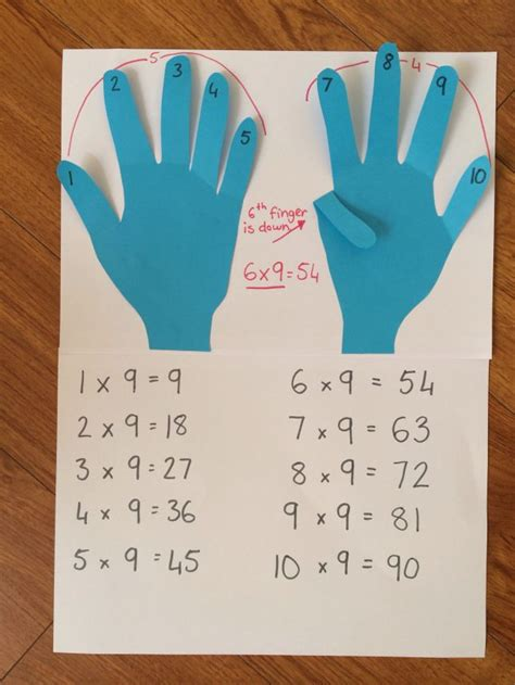 different pattern in math nine times tables for math journal two different patterns