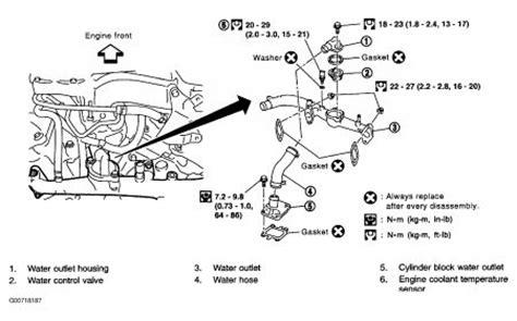 automobile air conditioning repair 1998 nissan maxima engine control mazda b2300 parts diagram fuses mazda auto wiring diagram