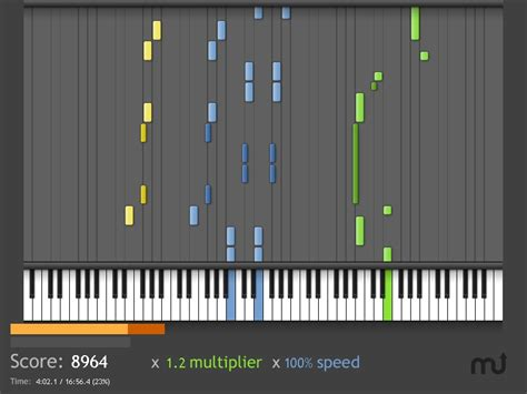 Synthesia for Mac : Free Download : MacUpdate