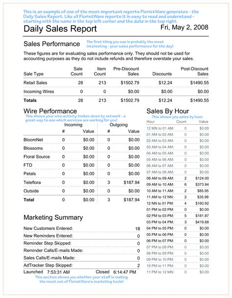 investment report template investment report template pertamini co