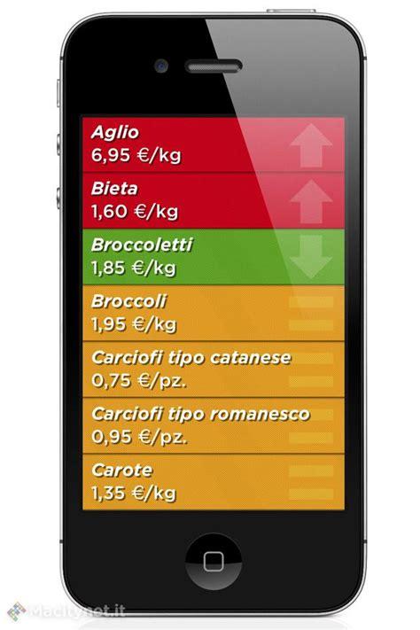 paniere alimentare paniere alimentare mostra i prezzi di tutti i generi