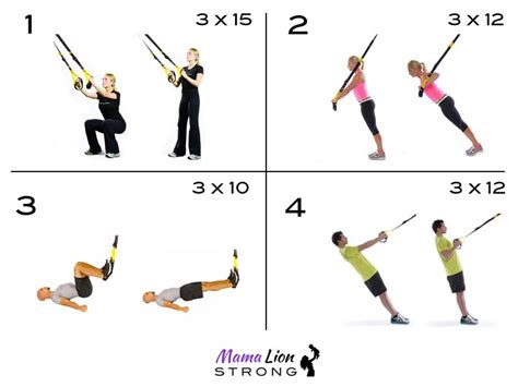a beginners basic trx workout or not