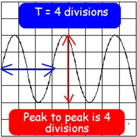 how to calculate peak voltage across resistor how to calculate peak voltage across resistor 28 images circuit analysis wave bridge