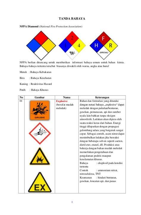 warna dan simbol infocom simbol tanda bahaya
