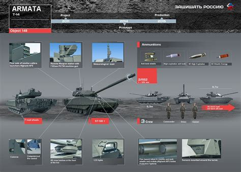 world defence news updated technical data details t 14