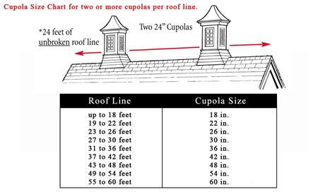 Barn Cupola Size Shed Cupola Spillo Caves