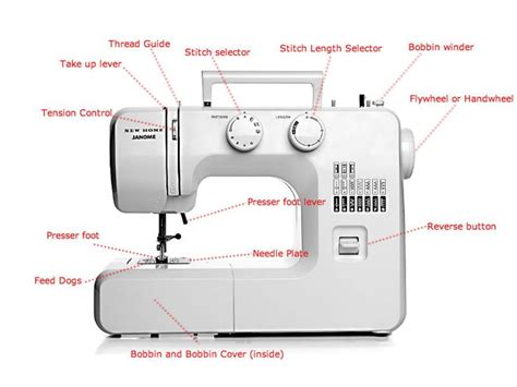 swing machine parts parts of a sewing machine explained sewing pinterest