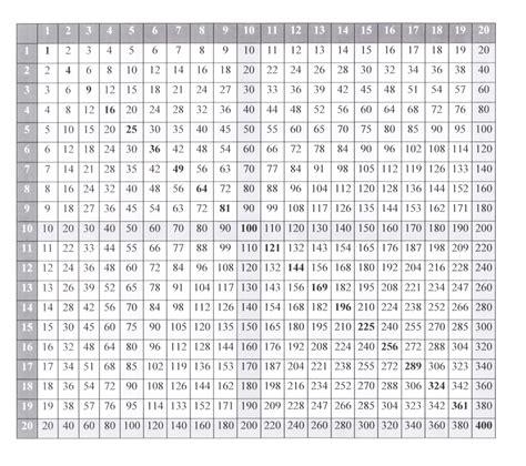 1 mal 1 tabelle 1 mal 1 tabelle polybiblio