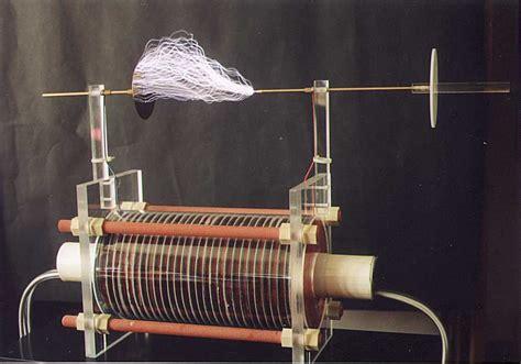 induktor ruhmkorffa induktor ruhmkorff 28 images elte gothard asztrofizikai obszervat 243 rium 233 s